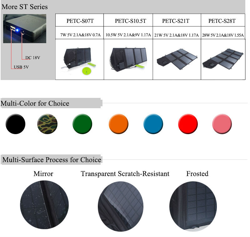 High quality mono 14W folding solar panel for outdoors