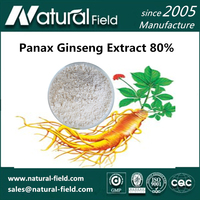 High Quality Organic Panax Ginseng Extract 80%