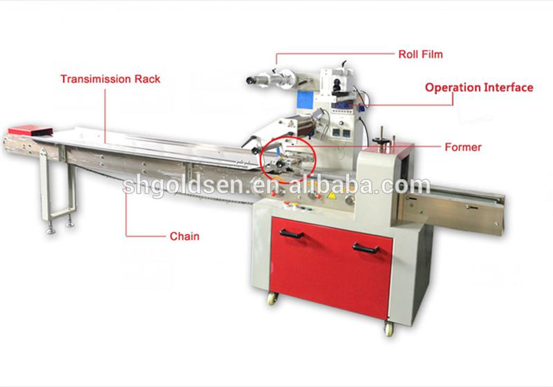 Top quality ice lolly pillow packaging equipment