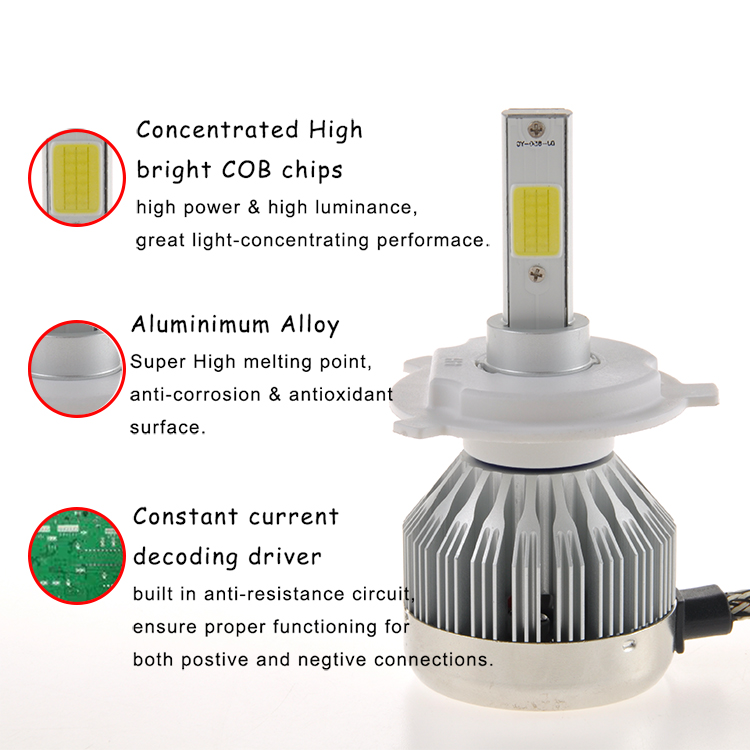 new auto parts 30W COB H4 H7 L1 motorcycle car led headlight kit , led motorcycle headlight