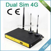 support active/standby mode Industrial 3G 4G dual sim router for ATM