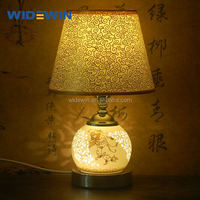 Buy Antique Chinese Porcelain Table Lamp Wholesaler in China on ...