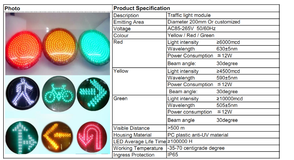 2016 Wholesale Quality assured CE approved led traffic light core