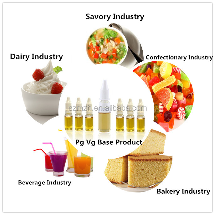 Smoke Liquid Flavor For Food Additives /snacks /meat