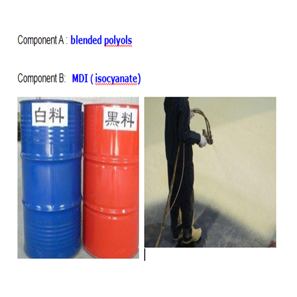 Factory direct cheap price polymeric isocyanate for spray pu foam
