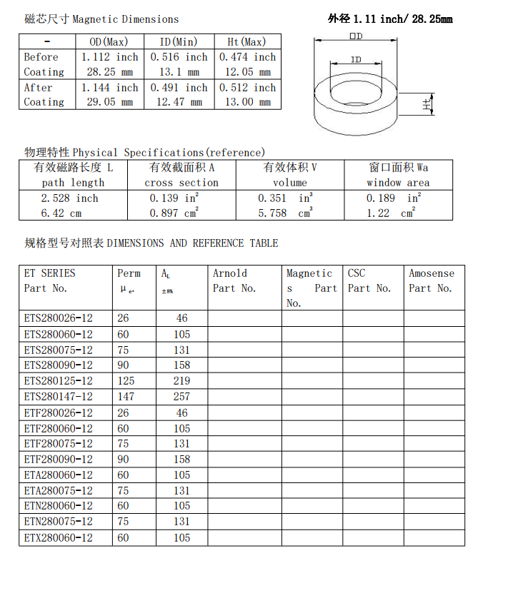 factory   supply      sendust  power    toroid  core