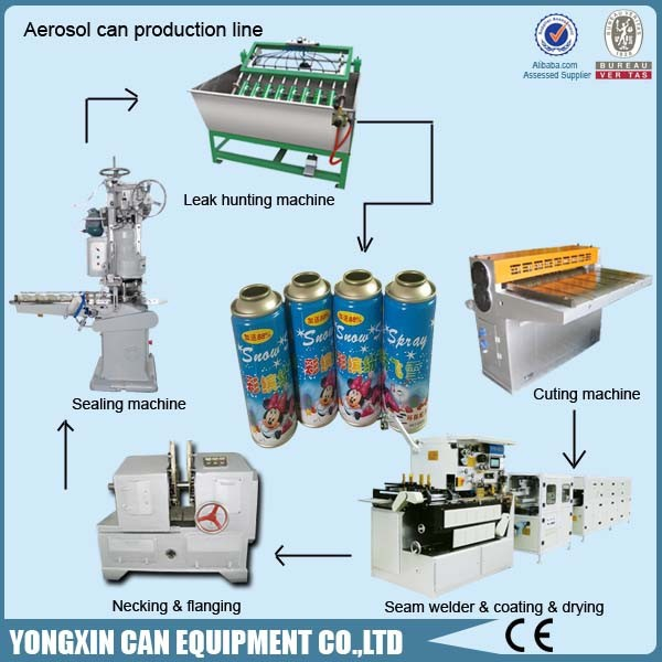 Electric driven new condition spray paint aerosol tin can making machine