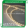 Low Profile Side-Emitting cable LED SMD 335 waterproof ip67