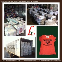 Wholesale used clothing in bales exporters business partner in africa