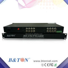 16ch CVI converter HDCVI converter TV transmitter and receiver with CE,FCC certificate