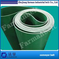 Endless Finger Joint Belt Pvc/pu Roller Conveyor Belt