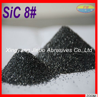 Manufacturer Of Fused Magnesium AlumQuality Certification black silicon carbide as Refractory materials