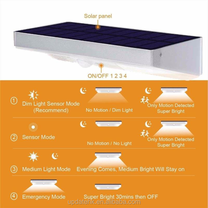 New patented 48 LED Motion Sensitive motion sensor solar light solar powered led wall light