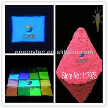 thermochromic pigment/dyes and pigments/photoluminescent powder