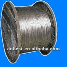 China messenger wire for Malaysia