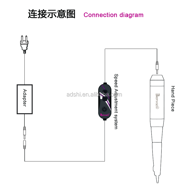 Digital Permanent Makeup Pen For Cosmetic Micropigmentation Machine