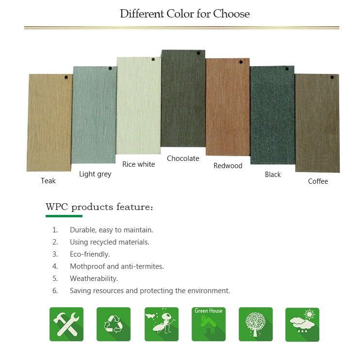 Eco Waterproof Wood Plastic Composite Decorative Wall Panels
