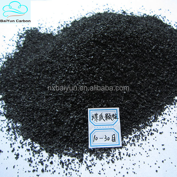 Best price all kinds activated carbon for sale bulk activated carbon