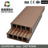 Hot sale!WPC composite decking floor/garden Plastic Wood plank