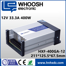 Outdoor Waterproof 12V Power Supply with Aluminum housing