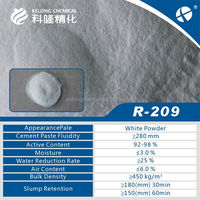 Building materials concrete additives PCE water reducing agent