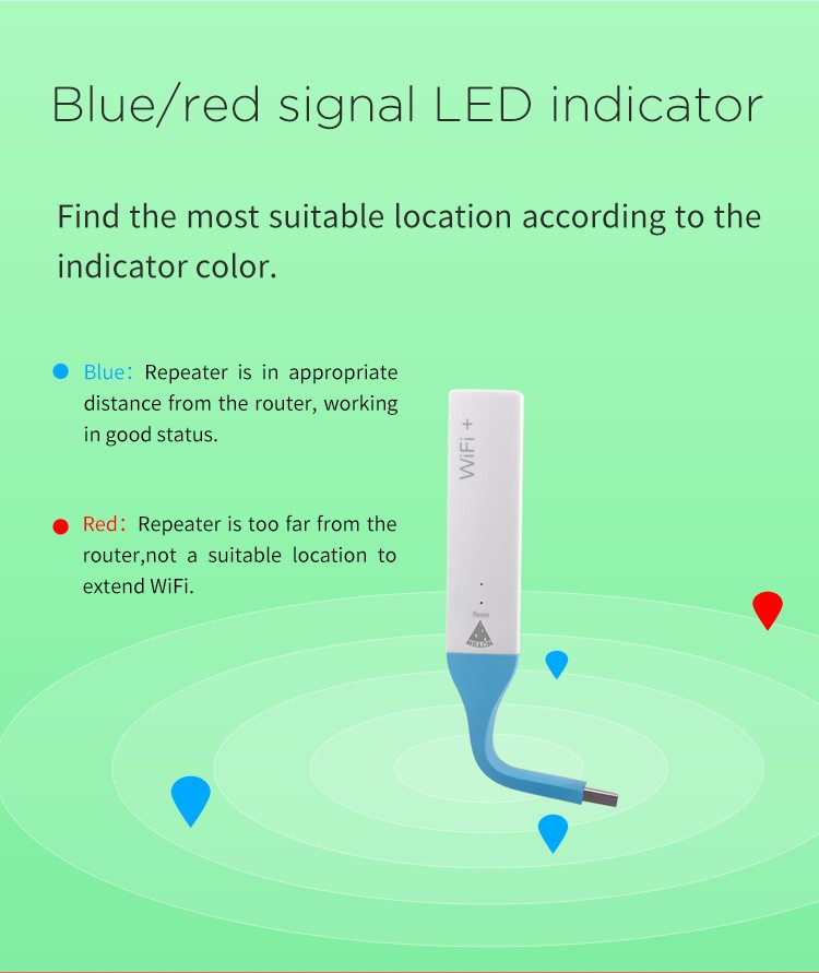 180 Degree Bending Design Extend WIFI Signal USB WiFi Repeater
