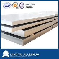 5083 Aluminum Sheet Price