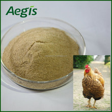 microbial lysozyme feed additives for growth promoters for poultry