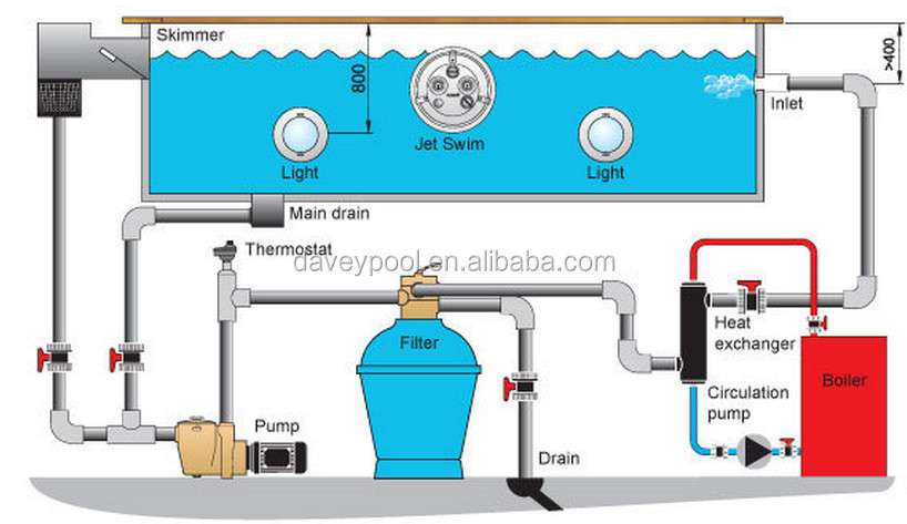 2015 Wholesale Price Quality Is Very Good Swimming Pool Equipment Pool Heat Exchanger View Pool