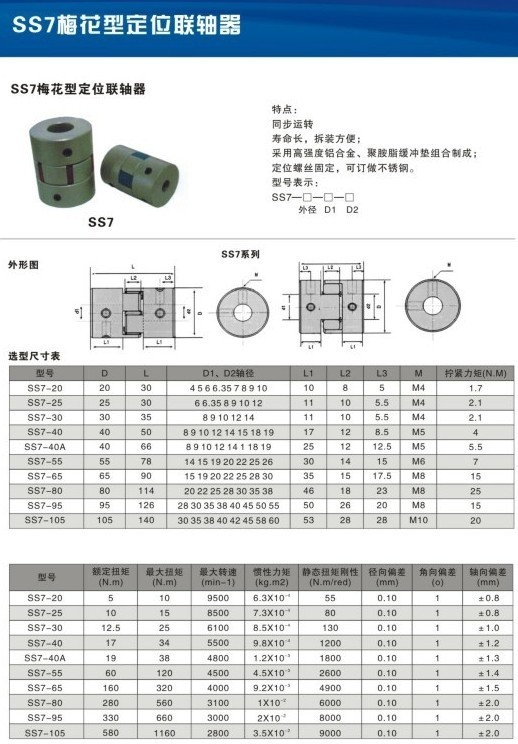 China Suppliers Electric Motor Flexible Propeller Shaft