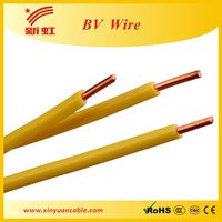 1.5mm pvc cable copper conductor pvc insulated cable