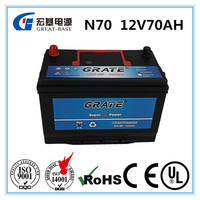 N70MF 65D31 Lead Acid auto battery manufacture mf car battery N70 12V 70ah lead acid car battery
