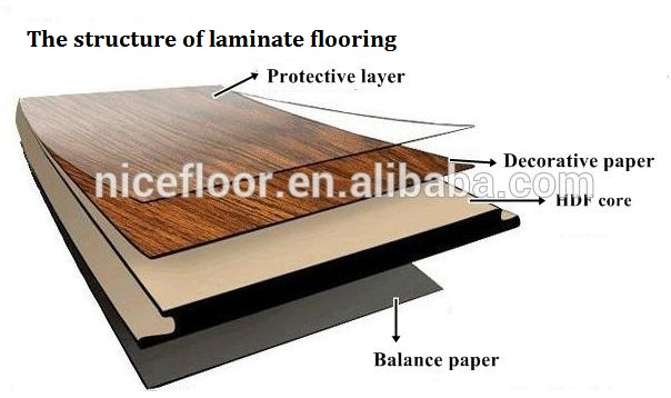 hall waterproof design with hdf floating flooring