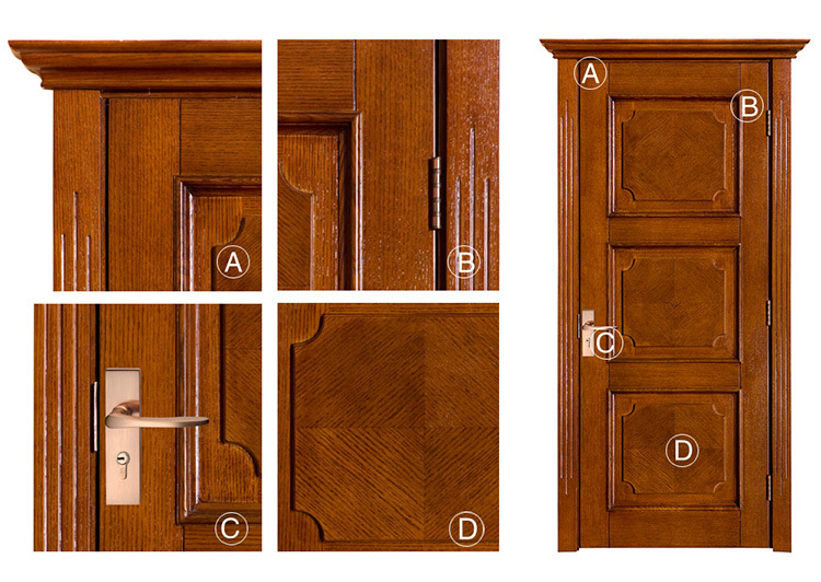 Panel Design Best Insulated Front Doors Contemporary Exterior Doors