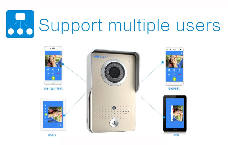 602 wifi video door phone