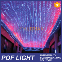 HUIYUAN cost effective best led fiber optic light