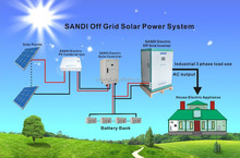 3000w home solar power system/stand alone solar power system