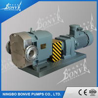 Multi-Function Stainless Steel Chemical Cam Rotor Pump