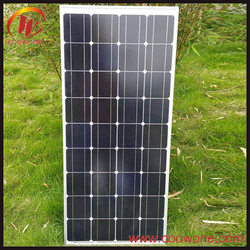 China Best Price per watt Solar Panels in India