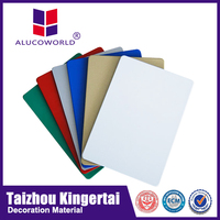 Alucoworld exterior pvdf aluminum composite sheet aluminum wall covering