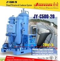 Large Capacity Oil Filtering System for Construction Machinery