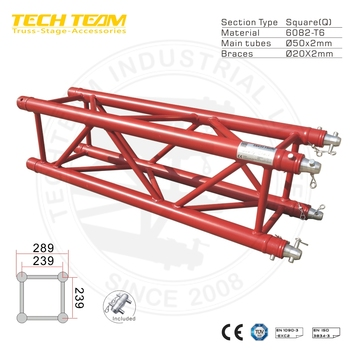 Box corner for truss system
