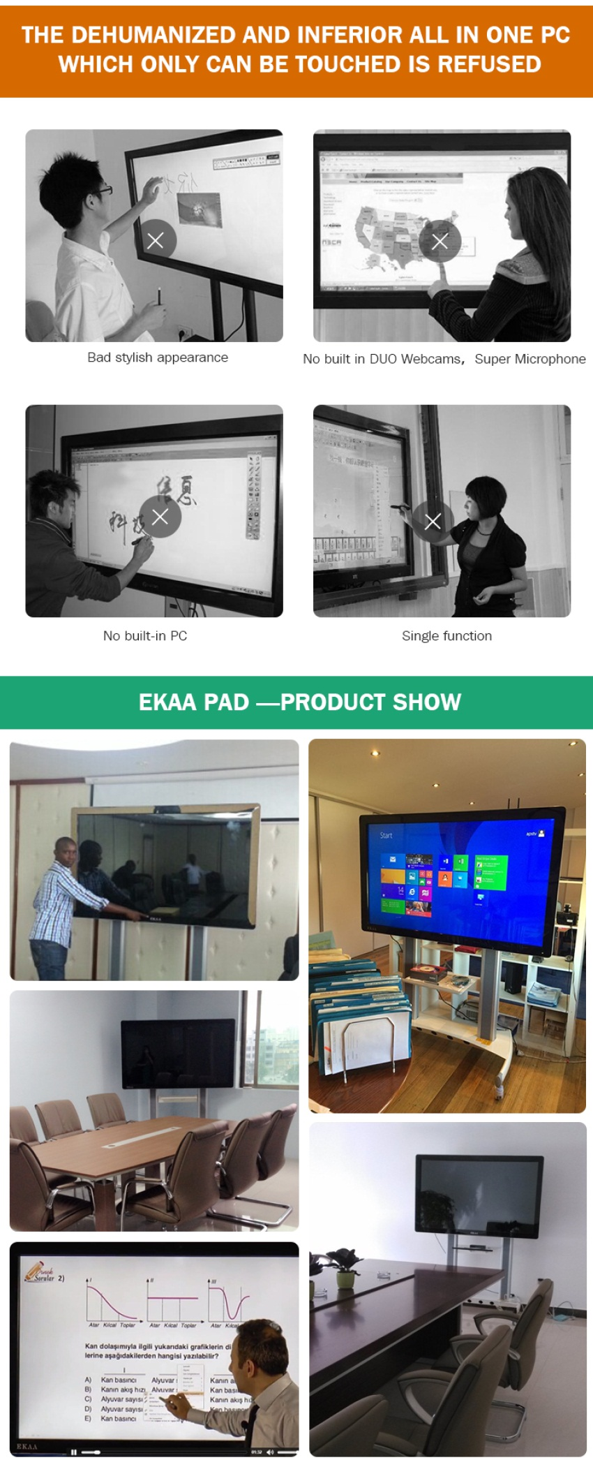 EKAA Video Conference System Digital Whiteboard Office Equipment