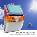 wall mounted motion sensor outdoor solar wall light