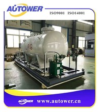 Methanol Aromatics batch controller for Ammonia with self loading concrete mixer