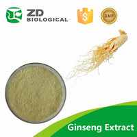 Health product 100% pure natural Ginsenoside Panax Ginseng extract