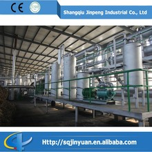 2016 Newest Technology Automatic Recycling Garbage Rubber and Plastics Pyrolysis Machinery