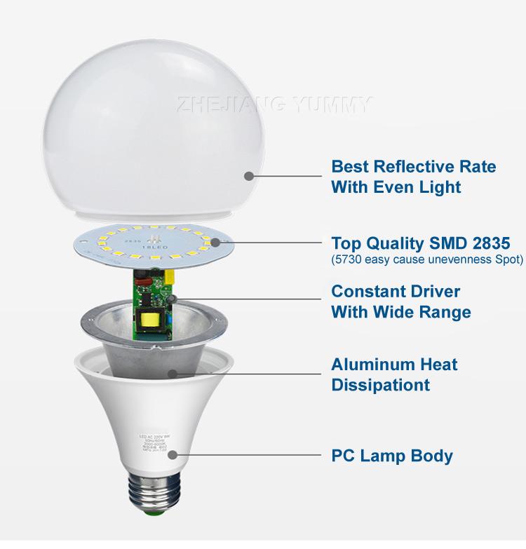 led bulb 12watt