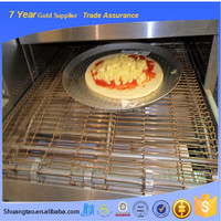 Guangzhou Manufacture Food Processing And Metal