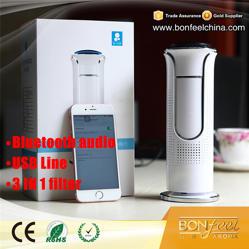 Which brand is the best good indoor professional commercial electric allergy hepa air purifier